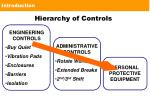 noise and acoustics hierarchy of controls
