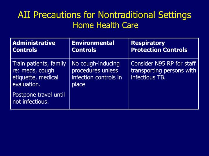 AII Precautions for Nontraditional Settings