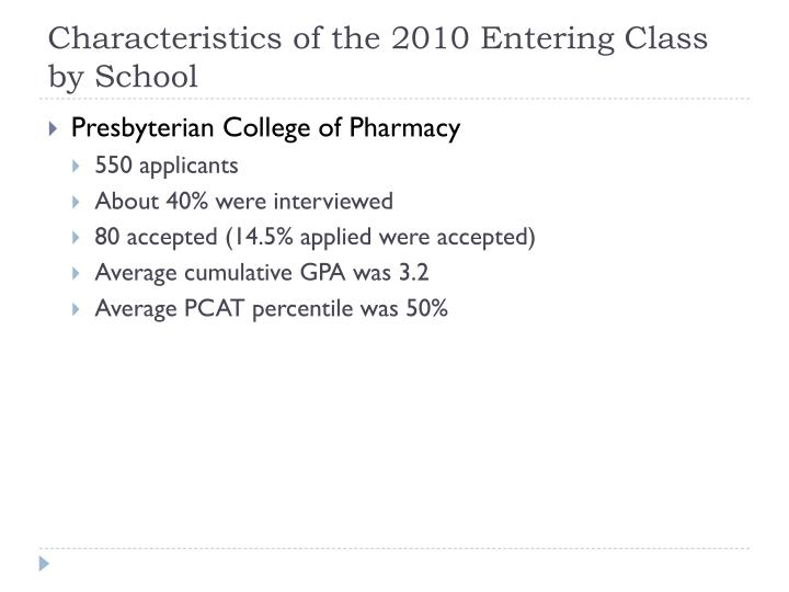 Characteristics of the 2010 Entering Class by School