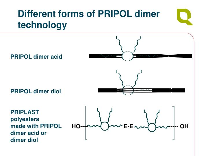 Different forms of pripol dimer technology