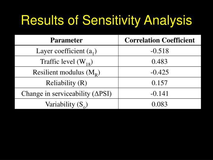 Results of Sensitivity Analysis