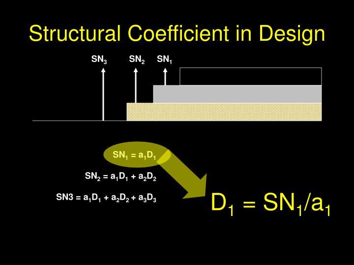 Structural coefficient in design