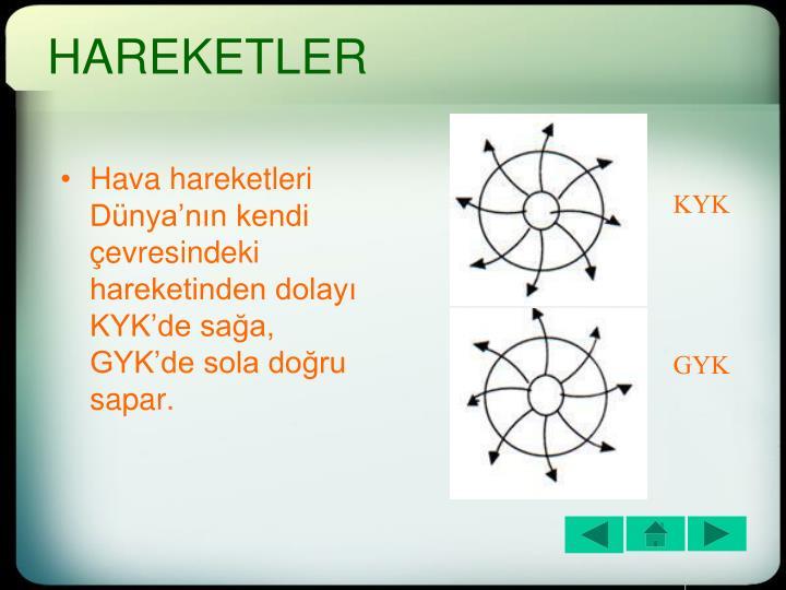 HAREKETLER