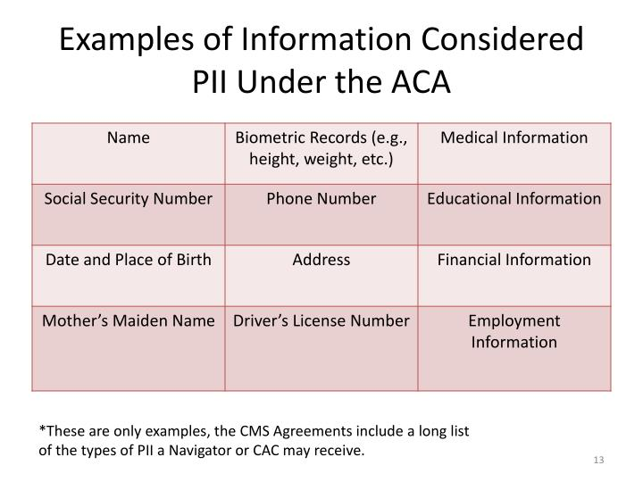 Examples of Information Considered PII Under the ACA