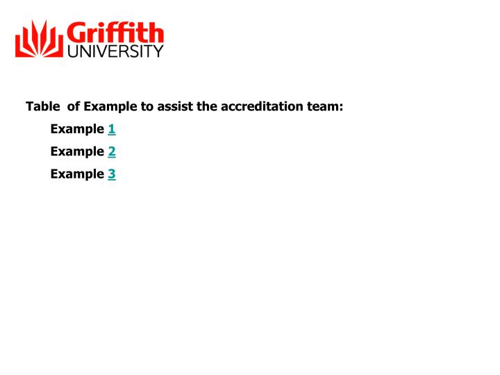 Table  of Example to assist the accreditation team: