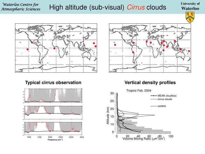 High altitude (sub-visual)