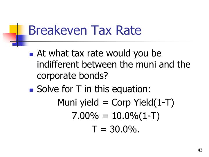 Breakeven Tax Rate