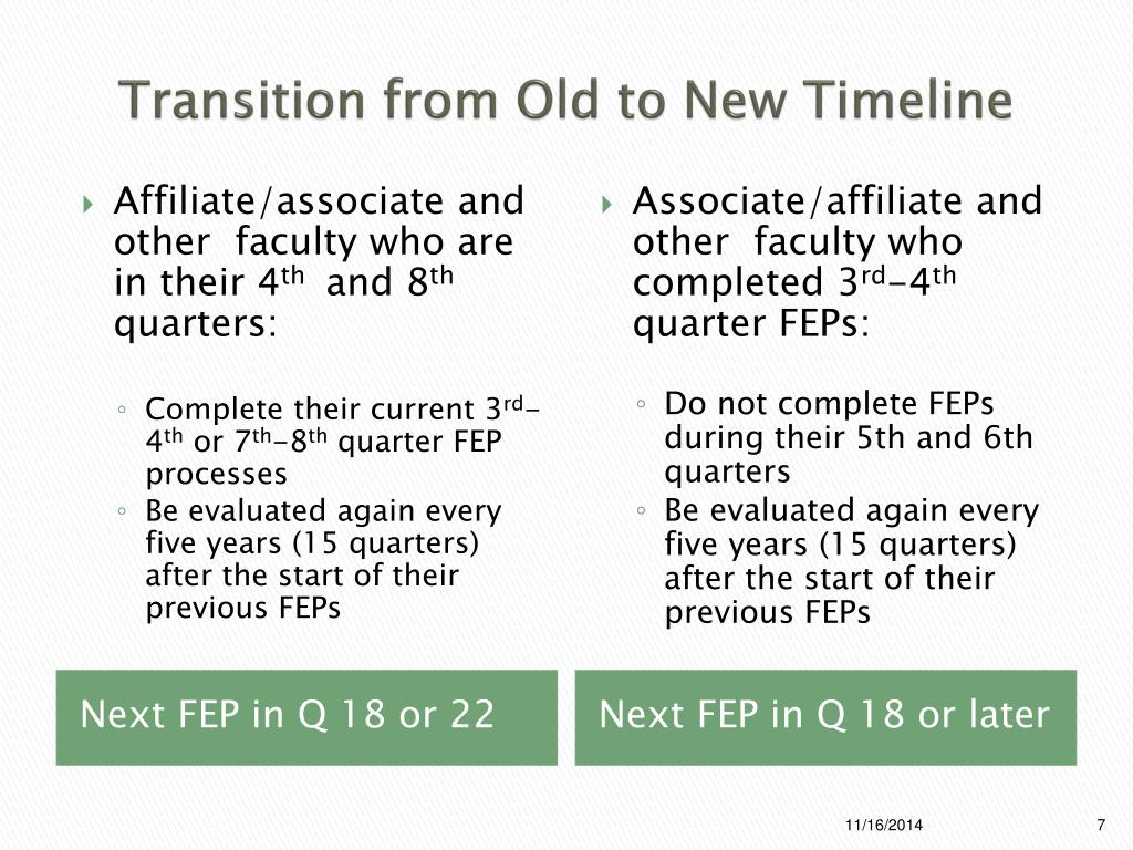 PPT - Faculty Evaluation Plan PowerPoint Presentation - ID:6674184