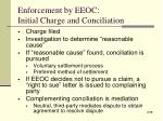 enforcement by eeoc initial charge and conciliation