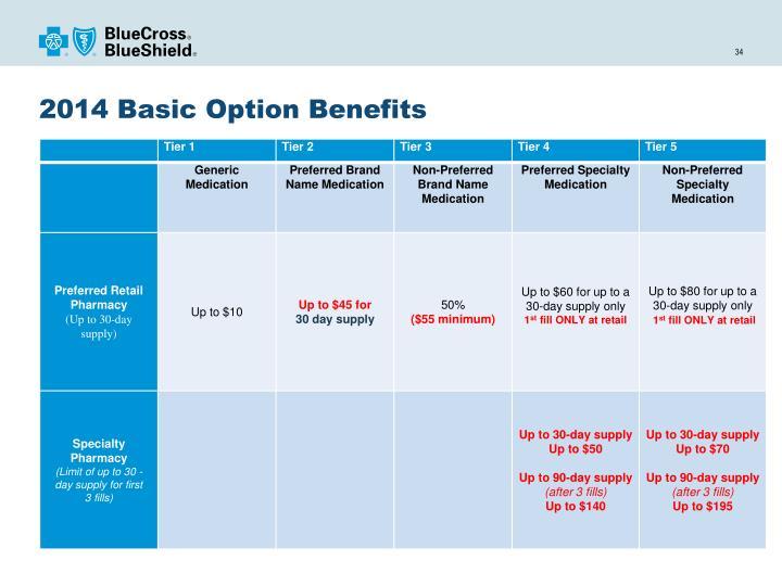 2014 Basic Option Benefits