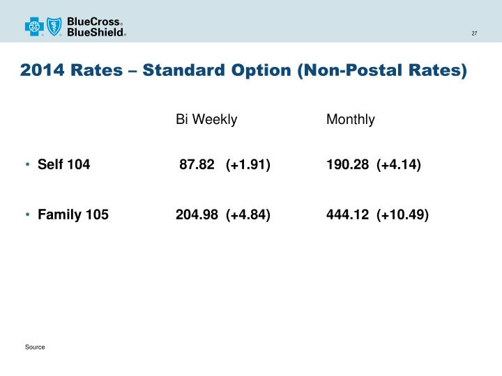 2014 Rates – Standard Option (Non-Postal Rates)