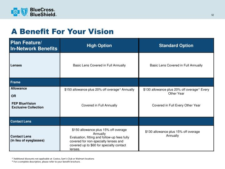 A Benefit For Your Vision