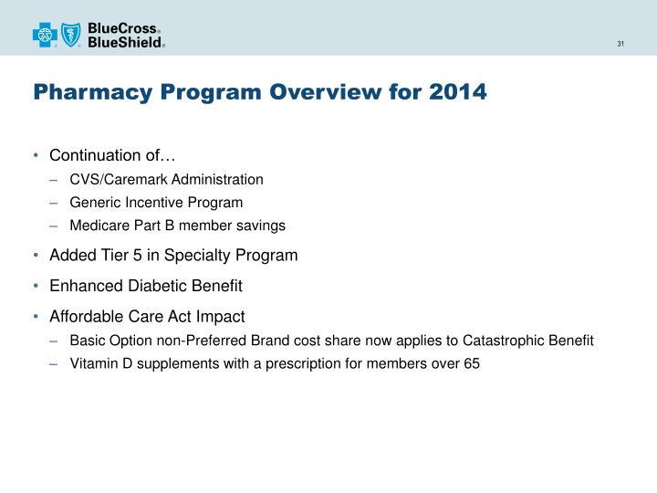 Pharmacy Program Overview for 2014