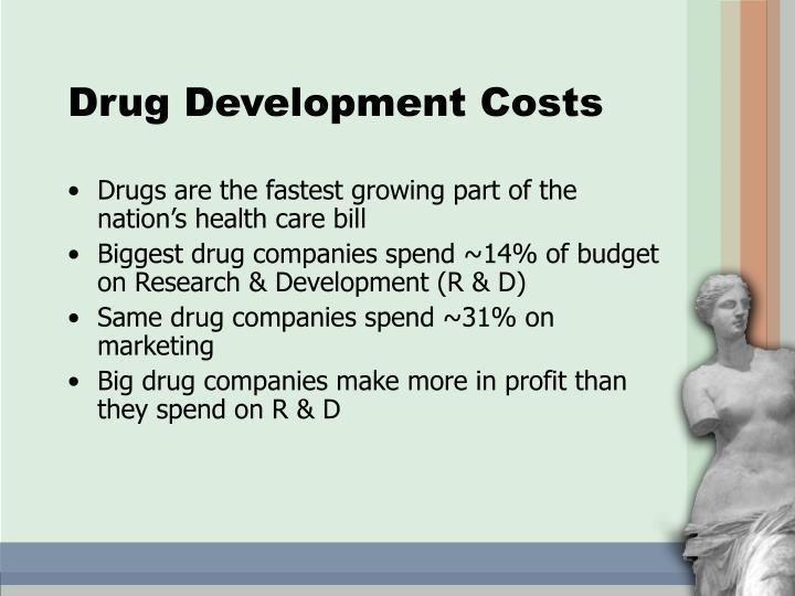 Drug Development Costs