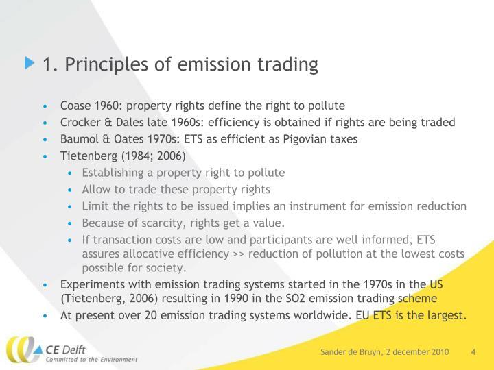 1. Principles of emission trading