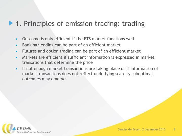1. Principles of emission trading: trading