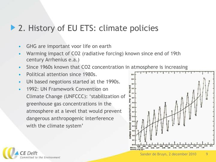 2. History of EU ETS: climate policies