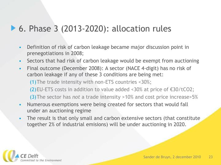 6. Phase 3 (2013-2020): allocation rules