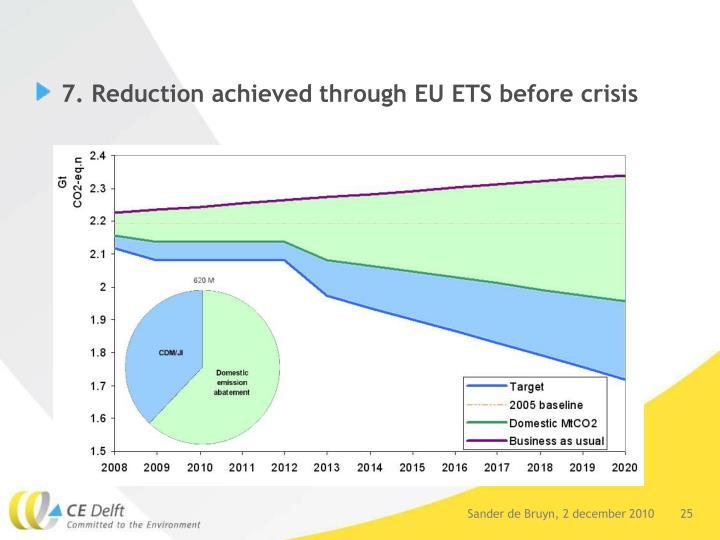 7. Reduction achieved through EU ETS before crisis