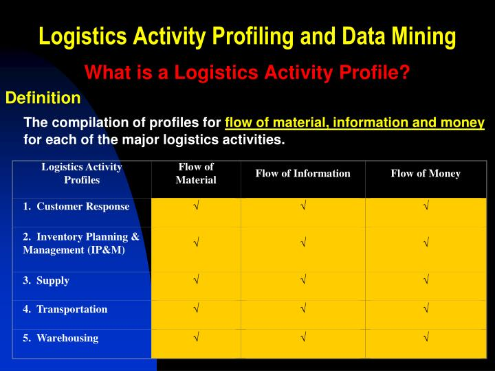 Logistics Activity Profiles