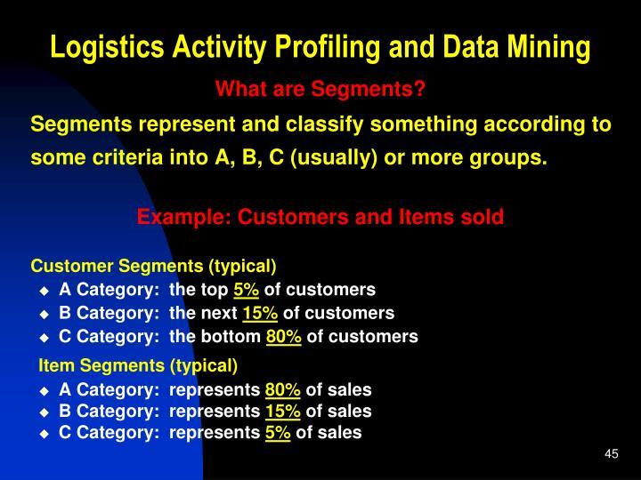 Logistics Activity Profiling and Data Mining