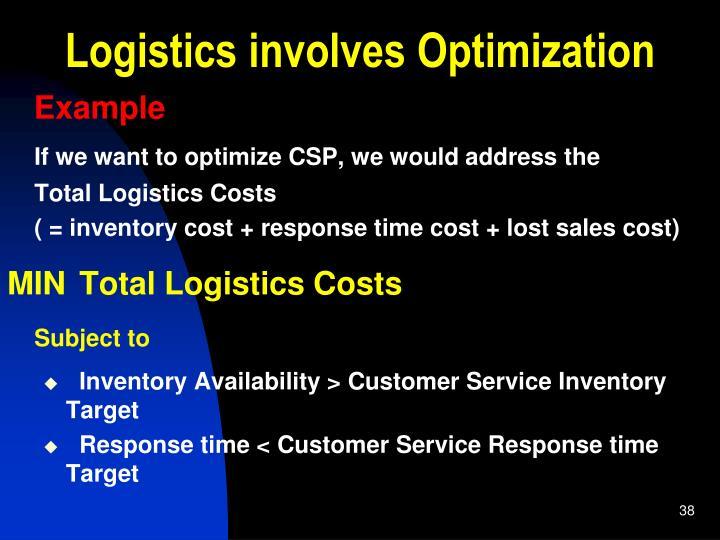 Logistics involves Optimization