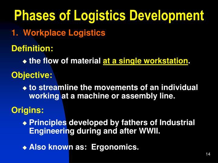 Phases of Logistics Development