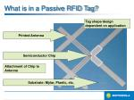 what is in a passive rfid tag