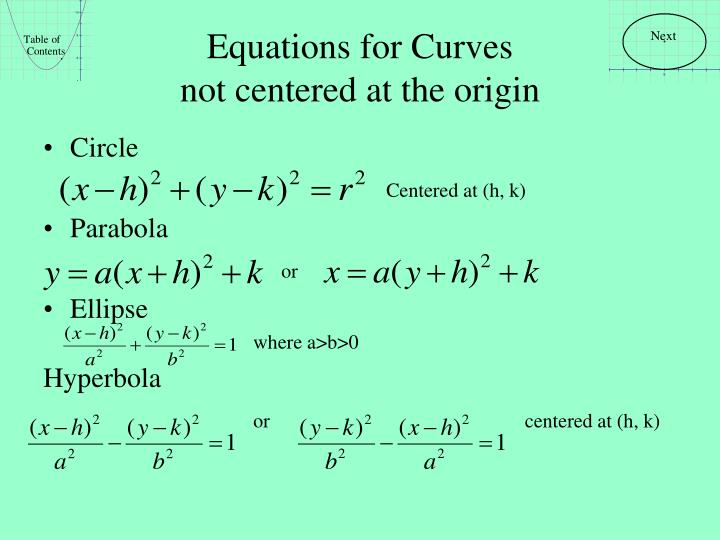 Equations for Curves