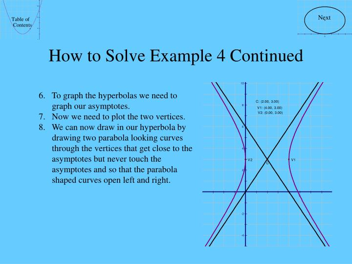 How to Solve Example 4 Continued