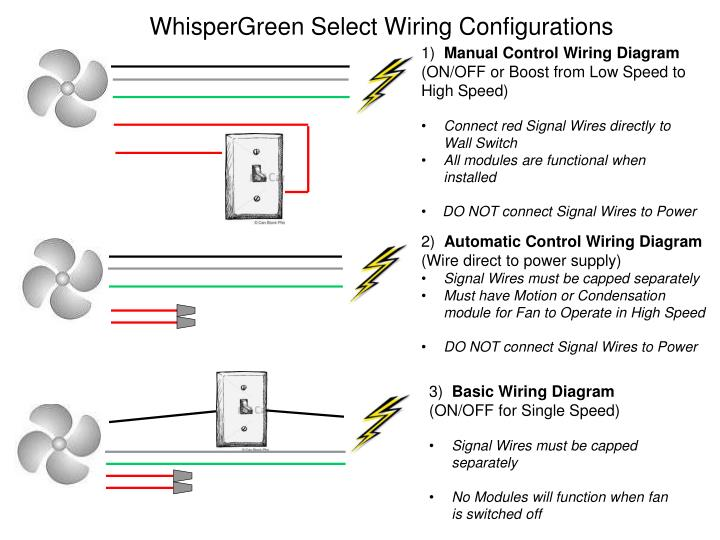 [DIAGRAM_3NM]  PPT - 3) Basic Wiring Diagram (ON/OFF for Single Speed) Signal Wires must  be capped separately PowerPoint Presentation - ID:6675100 | Basic Wiring Diagram Speed |  | SlideServe