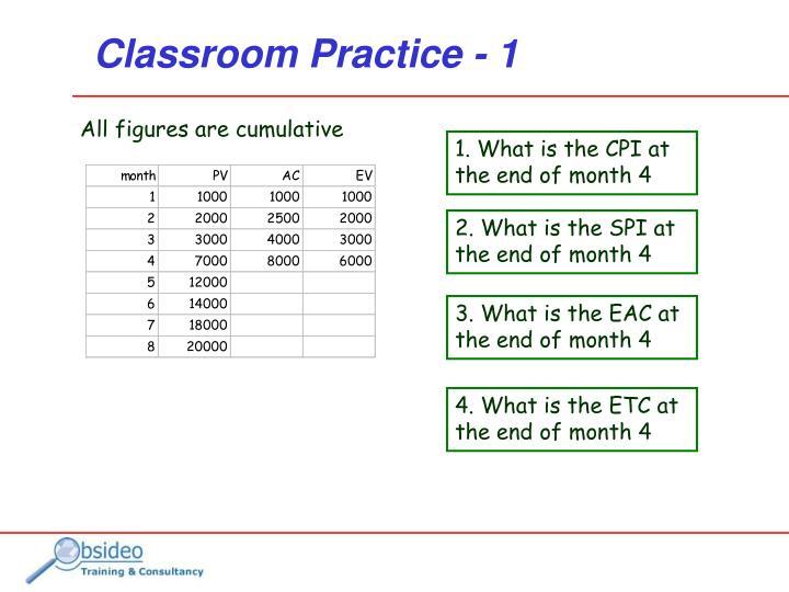 Classroom Practice - 1