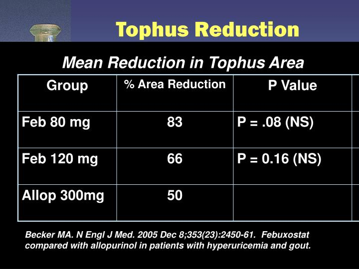 Tophus Reduction