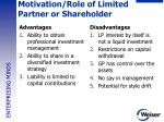 motivation role of limited partner or shareholder