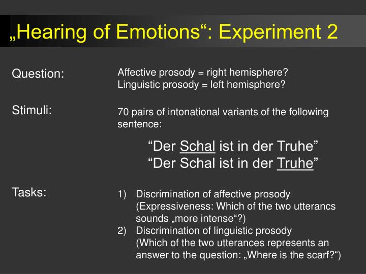 """""""Hearing of Emotions"""": Experiment 2"""