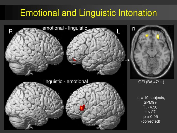 Emotional and Linguistic Intonation