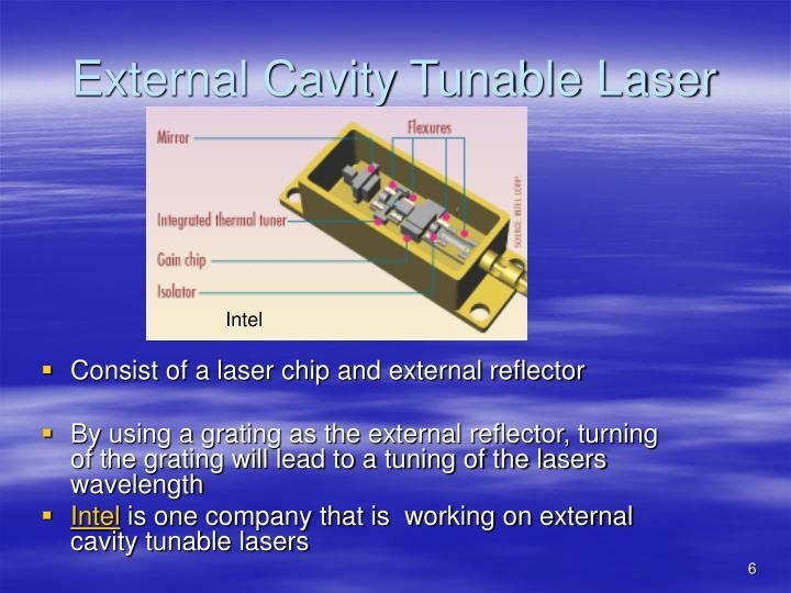 External Cavity Tunable Laser