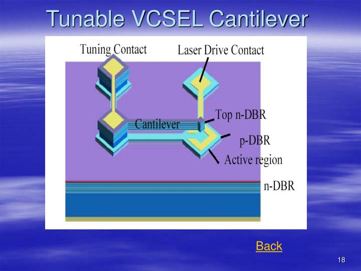 Tunable VCSEL Cantilever