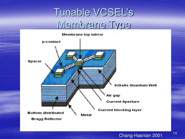 Tunable VCSEL's