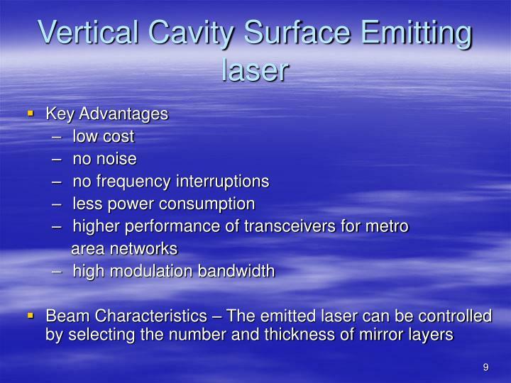 Vertical Cavity Surface Emitting laser