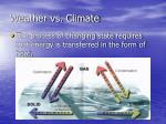 weather vs climate5
