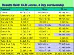 results field clb larvae 4 day survivorship