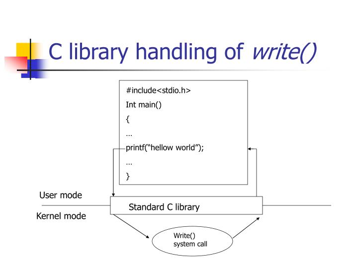 C library handling of