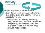activity it is on your test