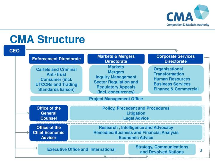 Cma structure