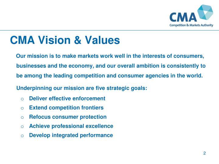 Cma vision values
