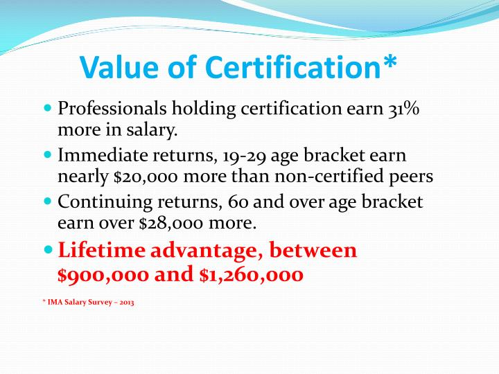 Value of Certification*