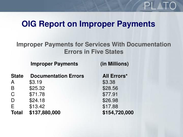 OIG Report on Improper Payments