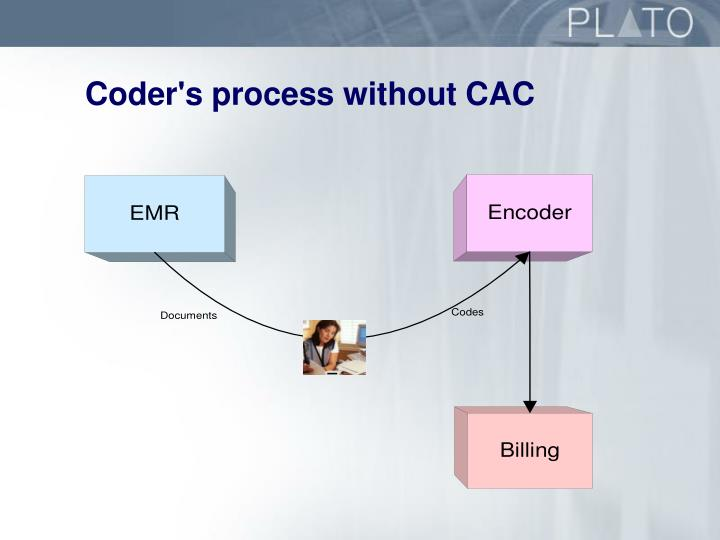 Coder's process without CAC