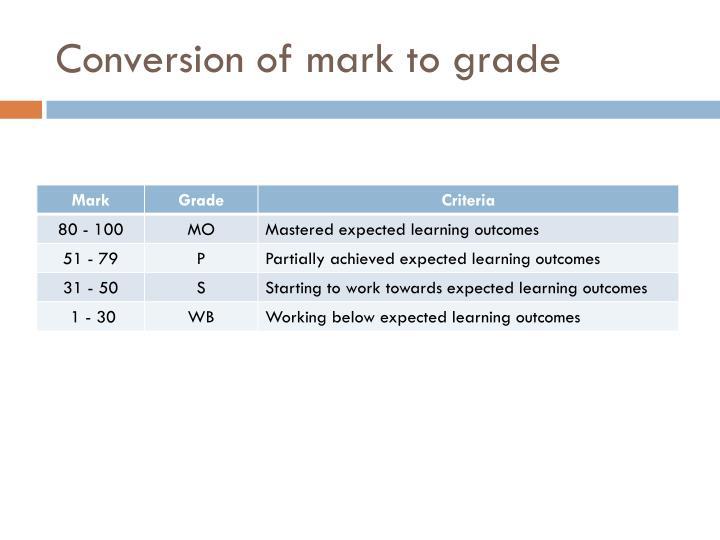Conversion of mark to grade